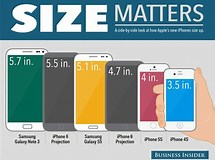 Image result for iphone 5s size. Size: 215 x 160. Source: bgr.com
