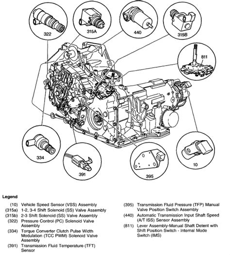 transmission control 2010 pontiac g6 engine control reverse no attempt to shift into 3rd and 4th gear fluid level