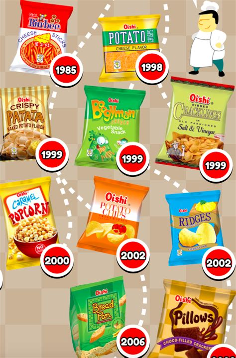 packaging  snacks juice drinks snacks childhood memories