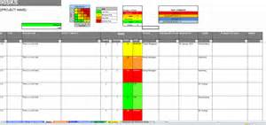 Project Raid Log Template by Excel Raid Log And Dashboard Template