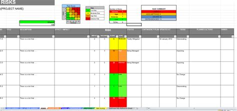 Excel Raid Log Dashboard Template Track Report Risk Mitigation Risk Management Dashboard Template Excel