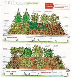 Ideal Vegetable Garden Layout Garden Layout Bhg Magazine Green Acres Gardens The O Jays And Salsa