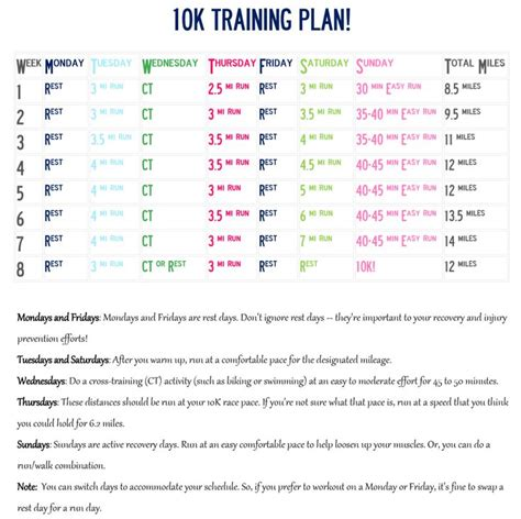 To 10k 6 Weeks by 10k Plan For Advanced Beginners Geared Toward