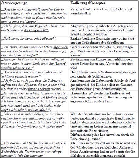 Reflexion Schreiben Muster Pflege Analysebeispiel Eines Elterninterviews 171 Fallarchiv Schulp 228 Dagogik