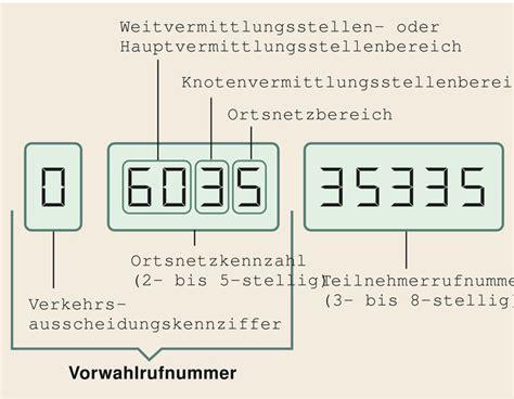 deutsche bank telefonnummer kostenlos duden te 173 le 173 fon 173 num 173 mer rechtschreibung bedeutung