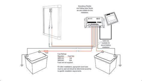solar wiring diagram australia solar wiring diagram