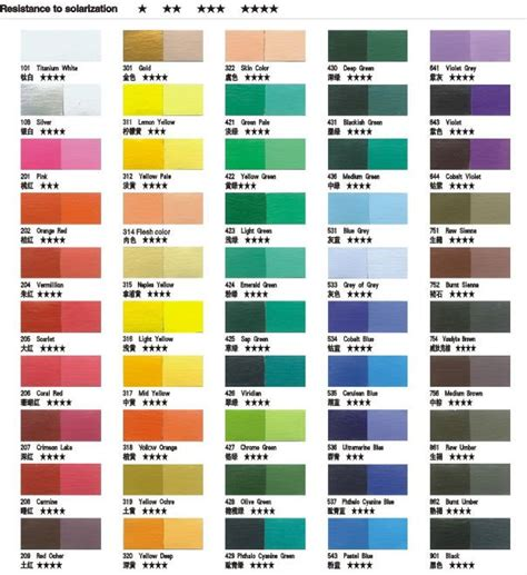 paint colors acrylic 28 angelus paint color chart sportprojections