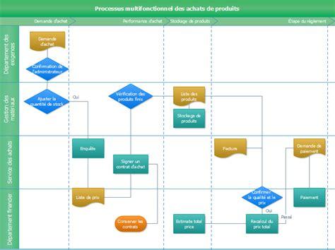 diagramme de flux de processus excel diagramme de flux des achats