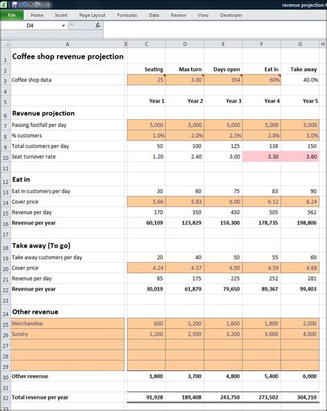 projected revenue template coffee shop revenue projection plan projections