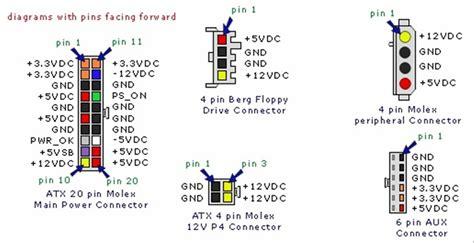 provare alimentatore pc diy regulated power supply 12v 5v and 3v from pc psu