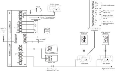 fire alarm control panel wiring diagram  wiring diagram