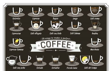 Es Kopi Black House Blend Drip Infographic 38 Different Ways To Make Coffee
