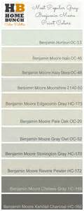 most popular gray paint colors the gallery for gt benjamin moore moonshine 2140 60