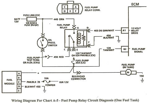 2000 silverado fuel pump wiring diagram 96 silverado fuel pump wiring diagram get free image