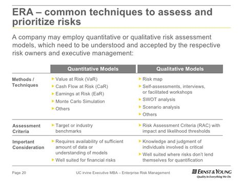 Mba Enterprise Risk Management by Uci Exec Mba Forum For Corp Directors July 2009