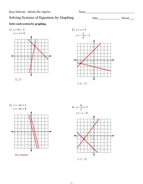 Solve Each System By Graphing Worksheet by Systems 20of 20 Equations 20by 20graphing