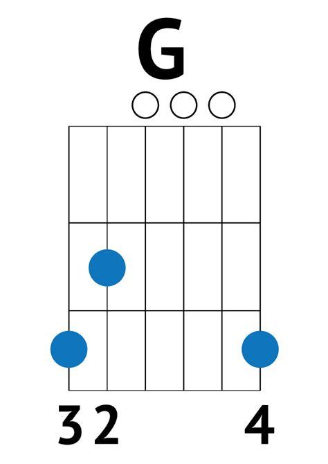 despacito chord despacito complete guitar tutorial good guitarist