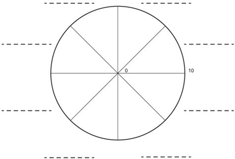 blank life cycle wheel pictures to pin on pinterest