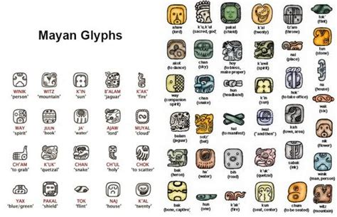 9 best images about mayan glyphs on pinterest english