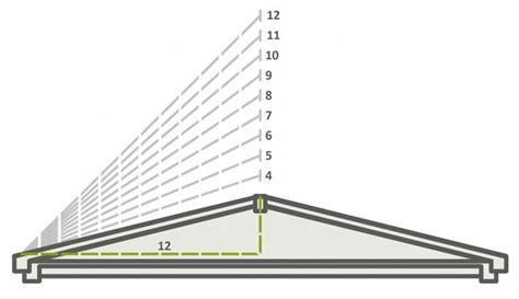 pendenza tettoia inclinazione tetto tetto come stabilire l inclinazione