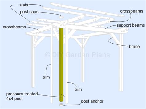 Pdf Diy Diy Pergola Plans Free Download Pergola Plans Free