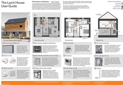 home interior design guide pdf hgtv home design user manual pdf 28 images jeffrey