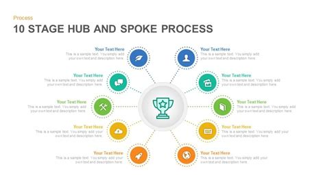 10 stage hub and spoke process powerpoint and keynote