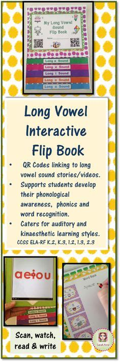 learning pattern word wall phonics spelling word wall word families on pinterest