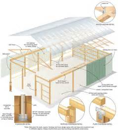 Building Plans For Barns How To Build A Pole Barn Plans For Free Quick