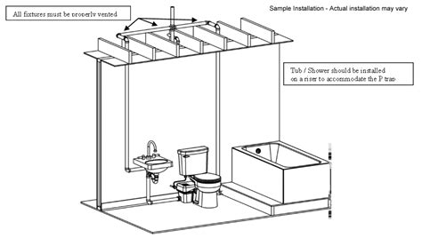 Plumbing Toilet Installation by Macerating Toilets Upflushing Sewage Systems For Basements