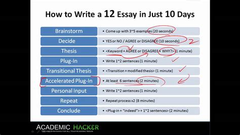 How To Write An Essay For Sat by How To Write A 12 Essay For Sat In 10 Days Part 3 4