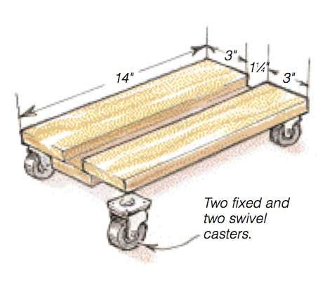 improved dolly woodworking blog  plans