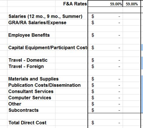salary budget template exle excel