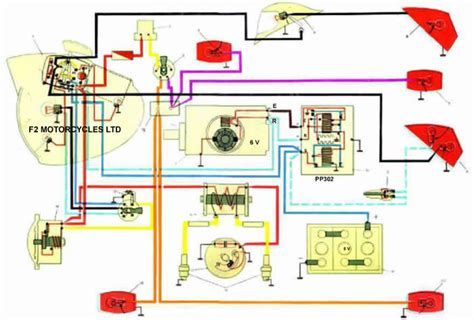 ural wiring diagrams wiring diagrams schematics