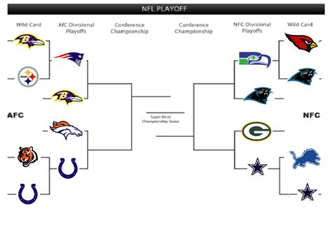 printable nfl playoff schedule 2014 4 best images of printable nfl playoff schedule nfl