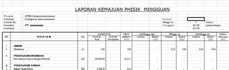 format absensi mingguan kumpulan file laporan proyek harian mingguan dan akhir