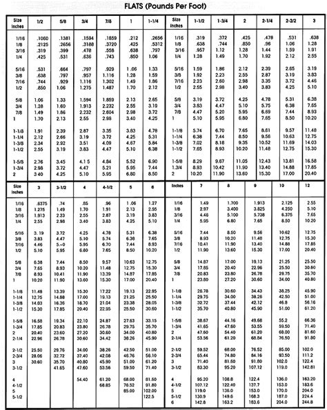 Similiar Brinell Hardness Conversion Chart Keywords