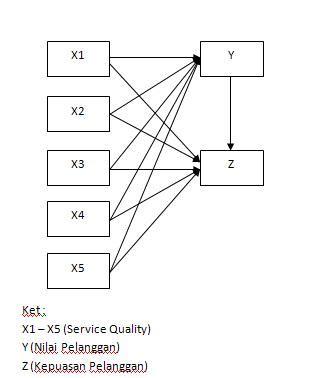 tesis akuntansi dengan variabel intervening contoh jurnal penelitian kuantitatif pdf job seeker