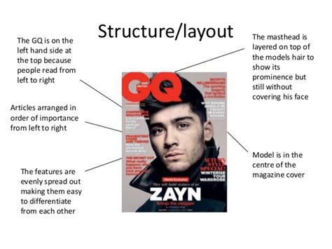 magazine layout structure generic conventions of magazine cover and contents page