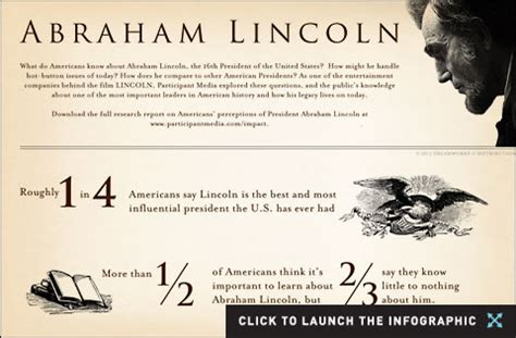 biography essay on abraham lincoln get help and buy dissertation writing services online help