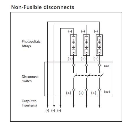 siemens hnf361rpv 600v 30a 3 pole disconnect switch nema 3r