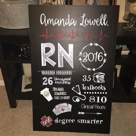 Nursing School Graduation Gifts - 1000 ideas about nursing student gifts on