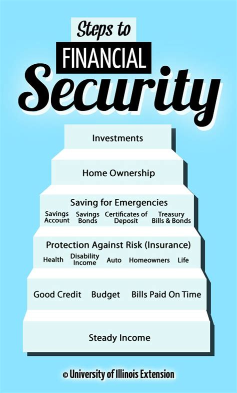 rhyne s guide to financial preparedness steps to take for wealth protection in all scenarios books 25 unika budgeting finances id 233 er p 229 budget