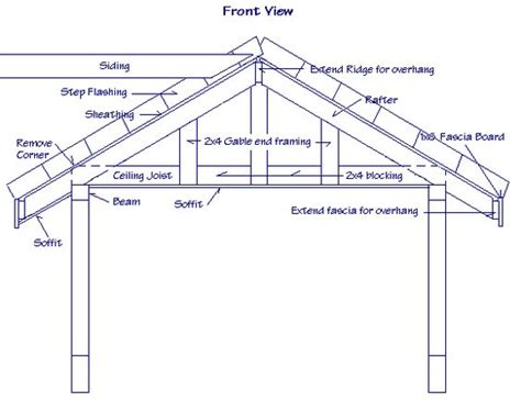 roof pattern drawing patio roof framing details answers to questions about