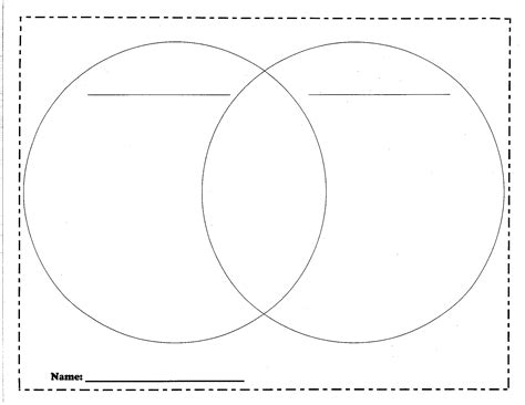make a venn diagram for free additional resources county schools curriculum maps