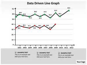 temperature line graph template 28 line graph template line graphs line graph charting