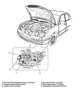 wiring diagram for 2004 kia spectra get free image about