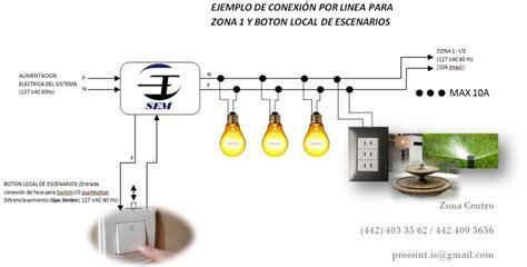 iluminacion inteligente foto sistema iluminacion inteligente de prossint is