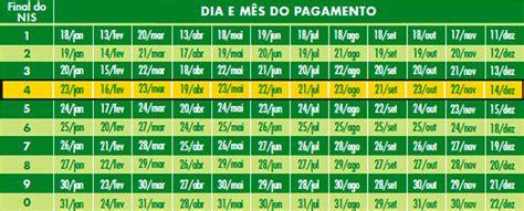 Calendario D Bolsa Familia 2015 Calend 193 Bolsa Fam 205 Lia 2017 Datas E Saldo Atualizado