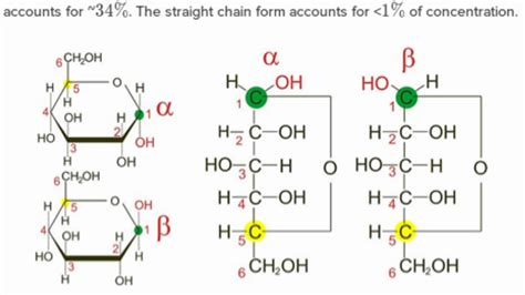 carbohydrates khan academy hemiacetal formation of carbohydrates practice khan